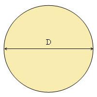 Surface disque